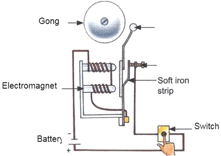 ncert 7th class  cbse  science  electric current and its
