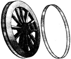 Fitting metal rim on a wooden wheel
