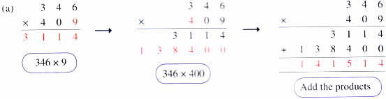 Multiplying by numbers with -1
