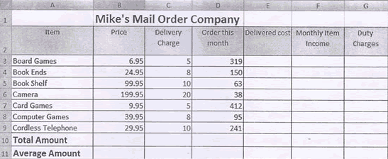 Mike's Mail Order Company