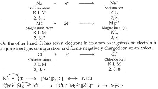 Magnesum chloride