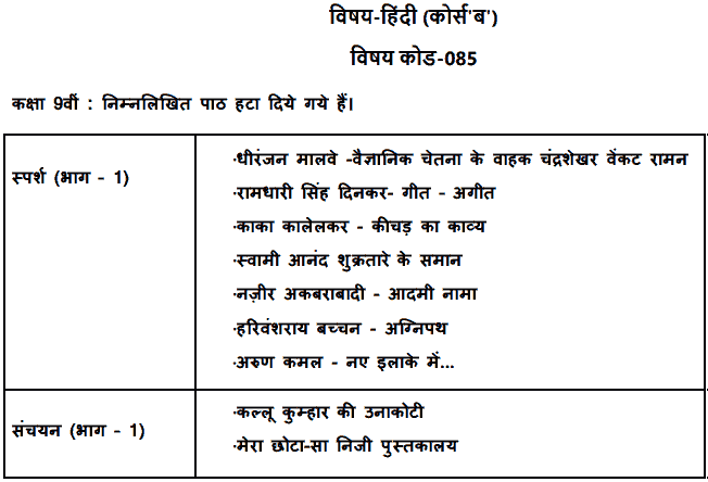 CBSE 9th Topics Removed for 2020-21: Hindi Course B