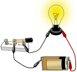 Circuit diagram showing a dry cell connected to a bulb