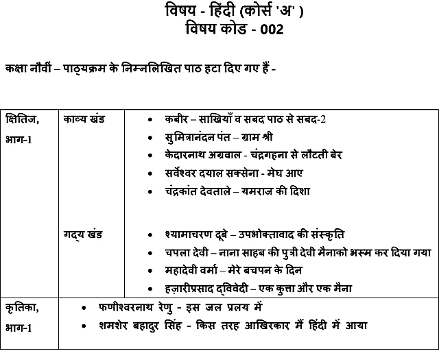 CBSE 9th Topics Removed for 2020-21: Hindi Course A